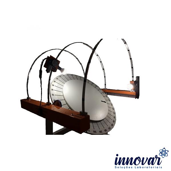 IN321 – Heliodon Automatizado